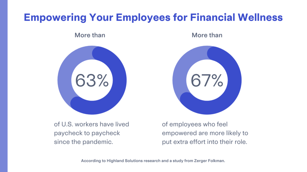 Empowering your employees for financial wellness